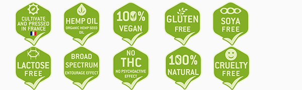 Naturicious offers the best guarantees about all it's CBD products